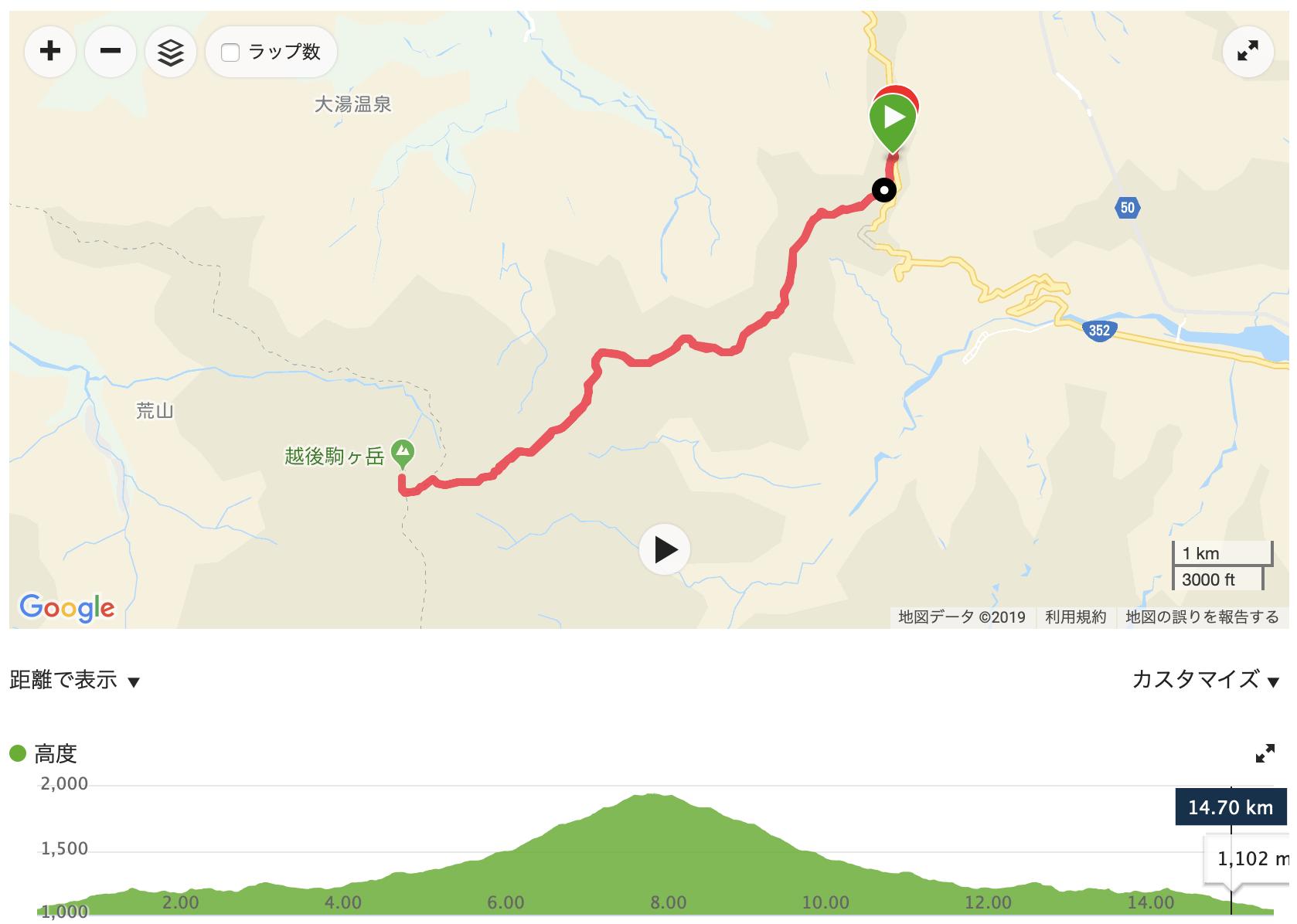 越後駒ケ岳 GPSログ