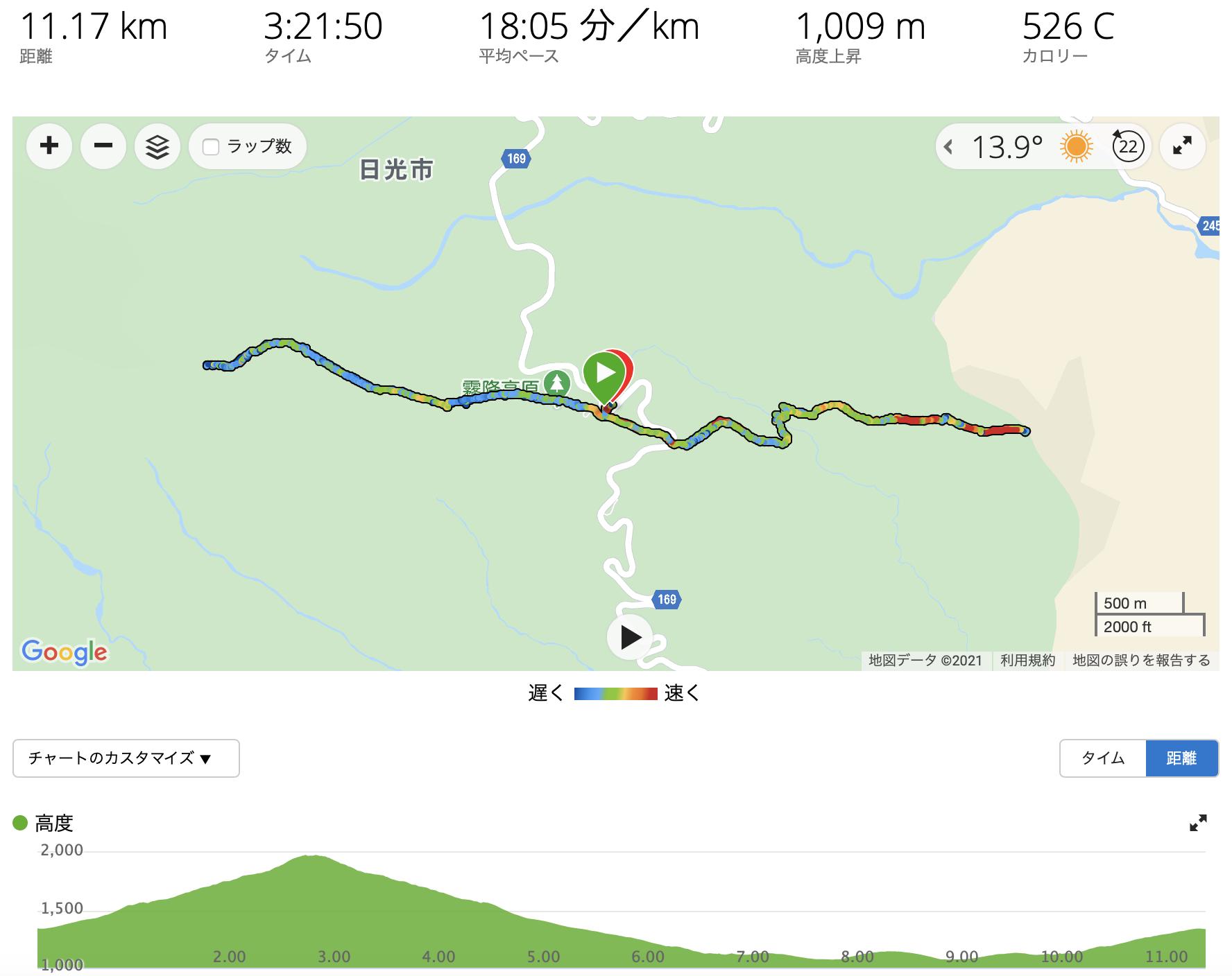 赤薙山,大山