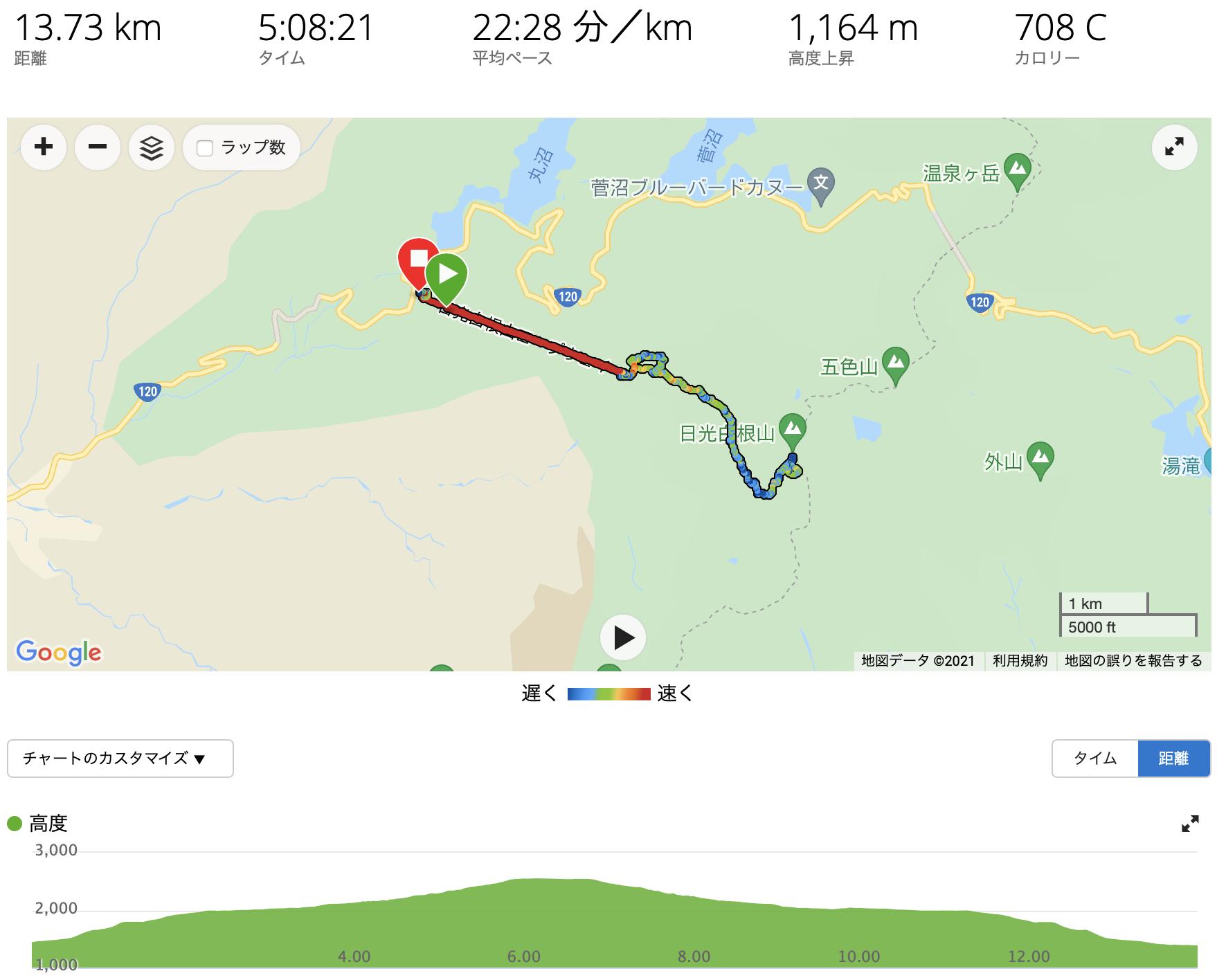 日光白根山 丸沼高原スキー場〜奥白根山