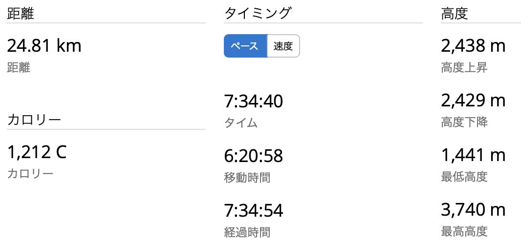 富士山 富士吉田口